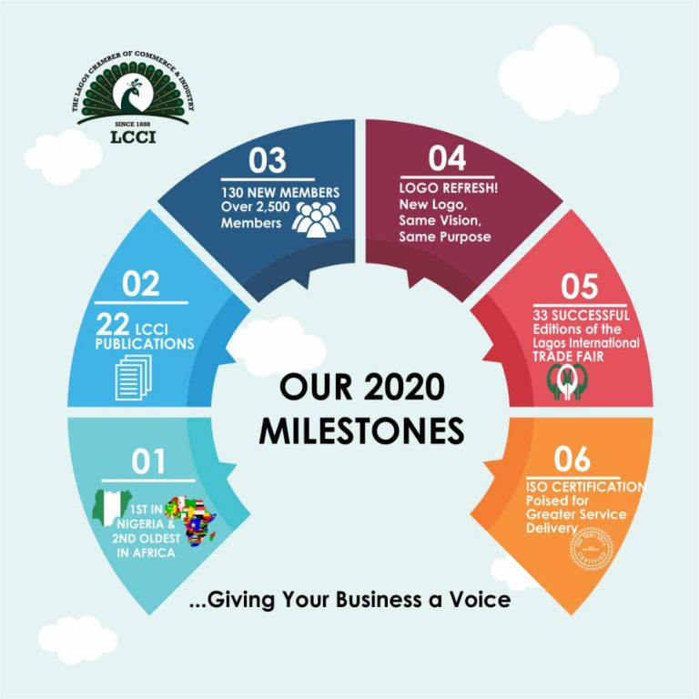 2020-at-a-glance